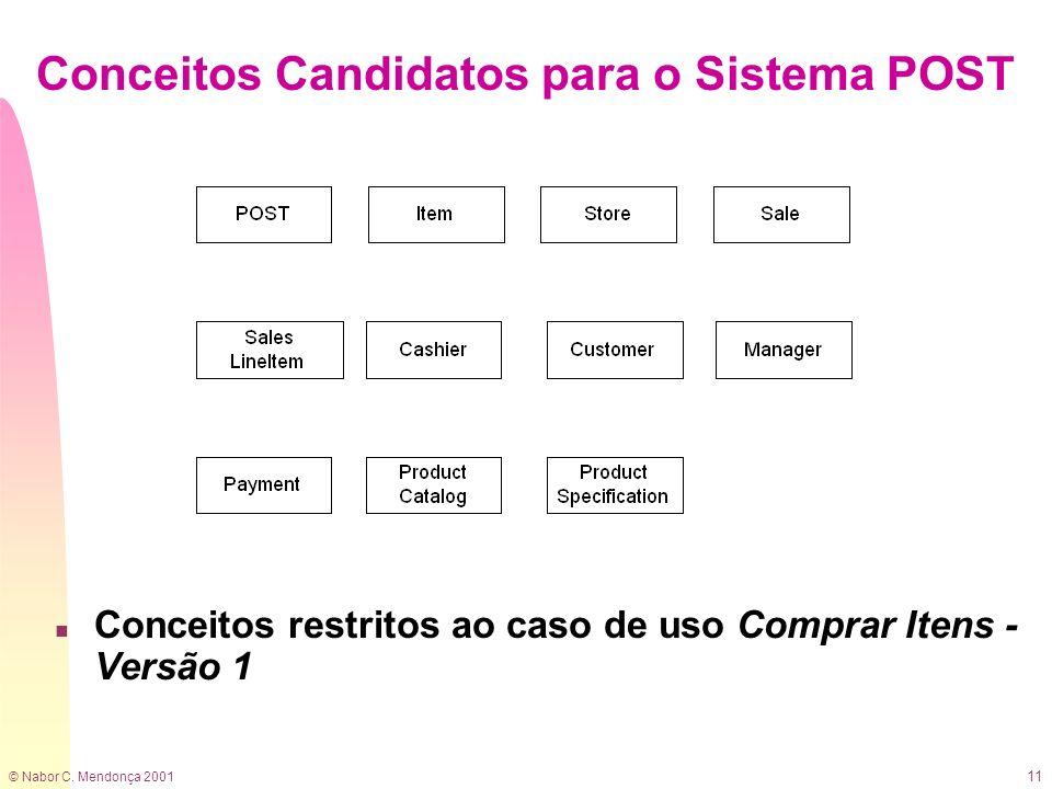 © Nabor C. Mendonça 2001 11 Conceitos Candidatos para o Sistema POST n Conceitos restritos ao caso de uso Comprar Itens - Versão 1