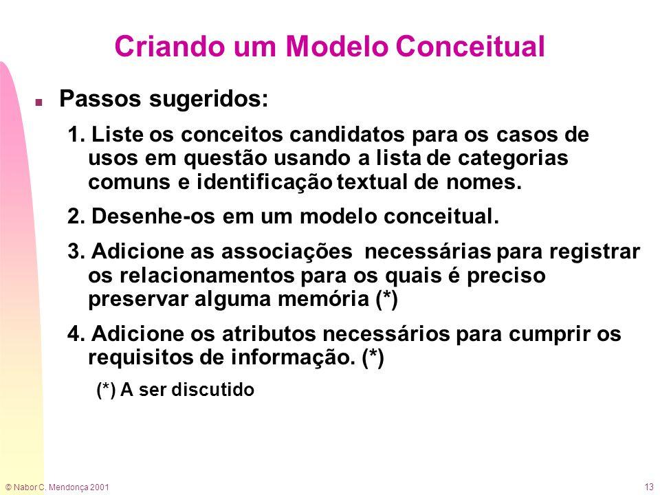 © Nabor C. Mendonça 2001 13 Criando um Modelo Conceitual n Passos sugeridos: 1. Liste os conceitos candidatos para os casos de usos em questão usando