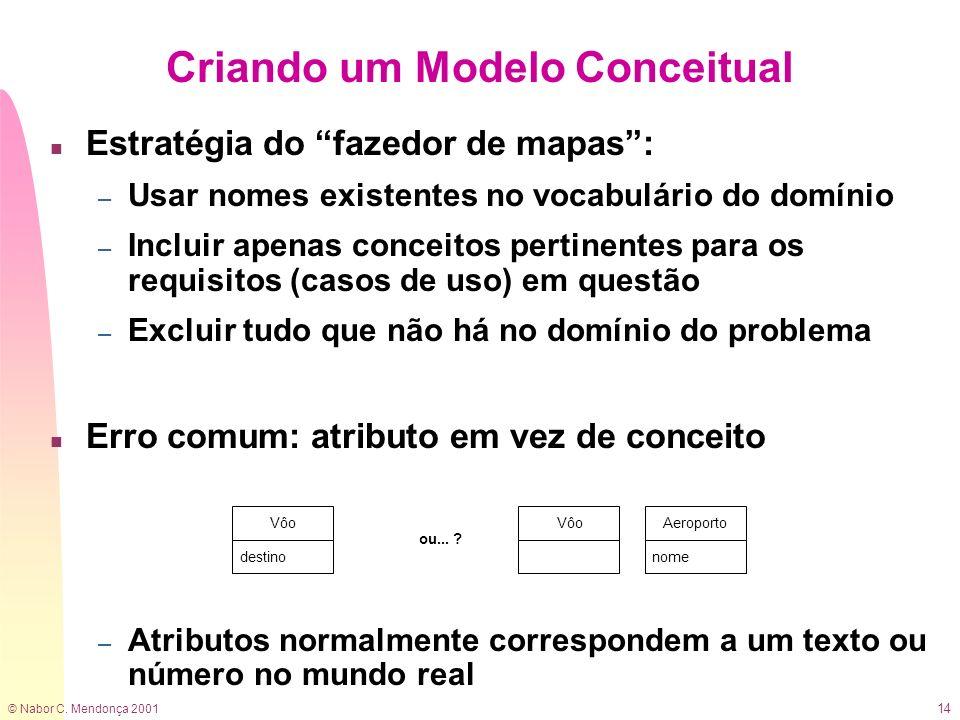 © Nabor C. Mendonça 2001 14 n Estratégia do fazedor de mapas: – Usar nomes existentes no vocabulário do domínio – Incluir apenas conceitos pertinentes