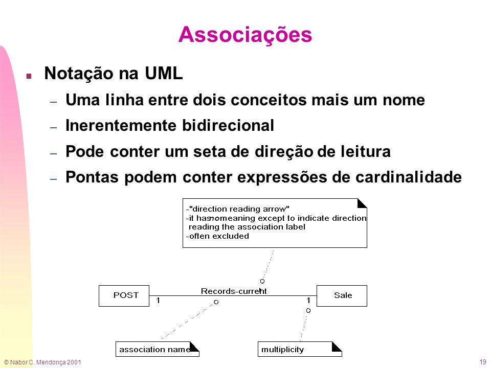 © Nabor C. Mendonça 2001 19 Associações n Notação na UML – Uma linha entre dois conceitos mais um nome – Inerentemente bidirecional – Pode conter um s