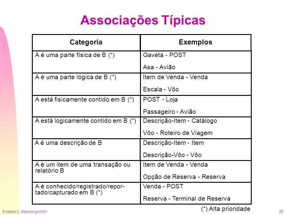 © Nabor C. Mendonça 2001 20 Associações Típicas Categoria A é uma parte lógica de B (*)Item de Venda - Venda Escala - Vôo A é uma parte física de B (*