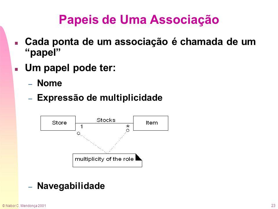 © Nabor C. Mendonça 2001 23 n Cada ponta de um associação é chamada de um papel n Um papel pode ter: – Nome – Expressão de multiplicidade – Navegabili