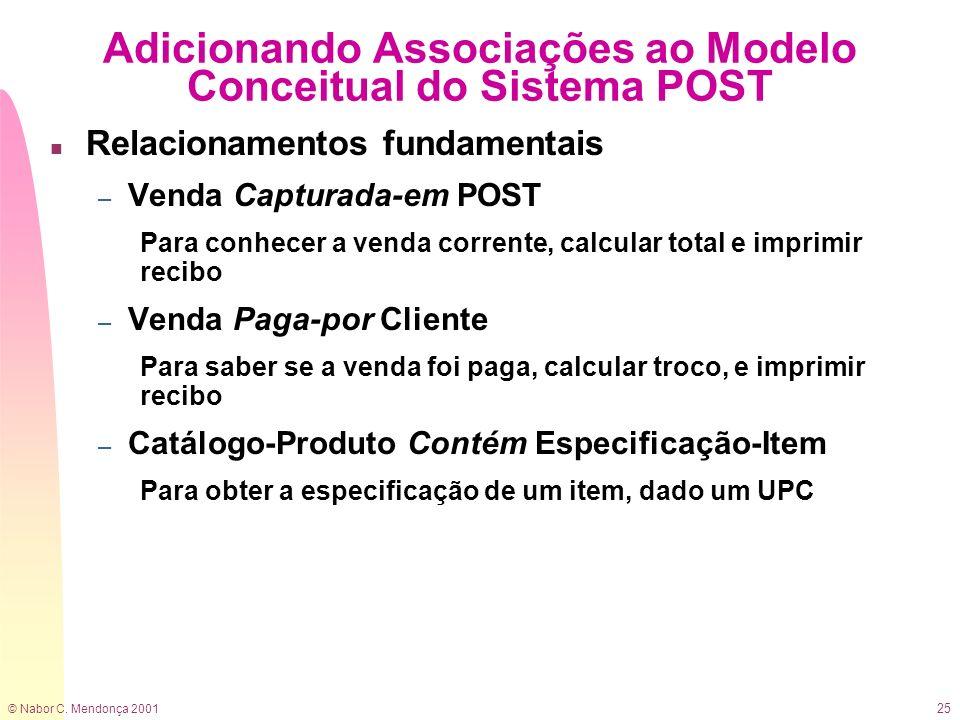 © Nabor C. Mendonça 2001 25 Adicionando Associações ao Modelo Conceitual do Sistema POST n Relacionamentos fundamentais – Venda Capturada-em POST Para