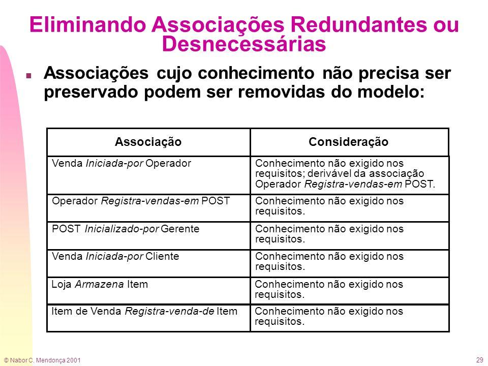 © Nabor C. Mendonça 2001 29 Eliminando Associações Redundantes ou Desnecessárias n Associações cujo conhecimento não precisa ser preservado podem ser