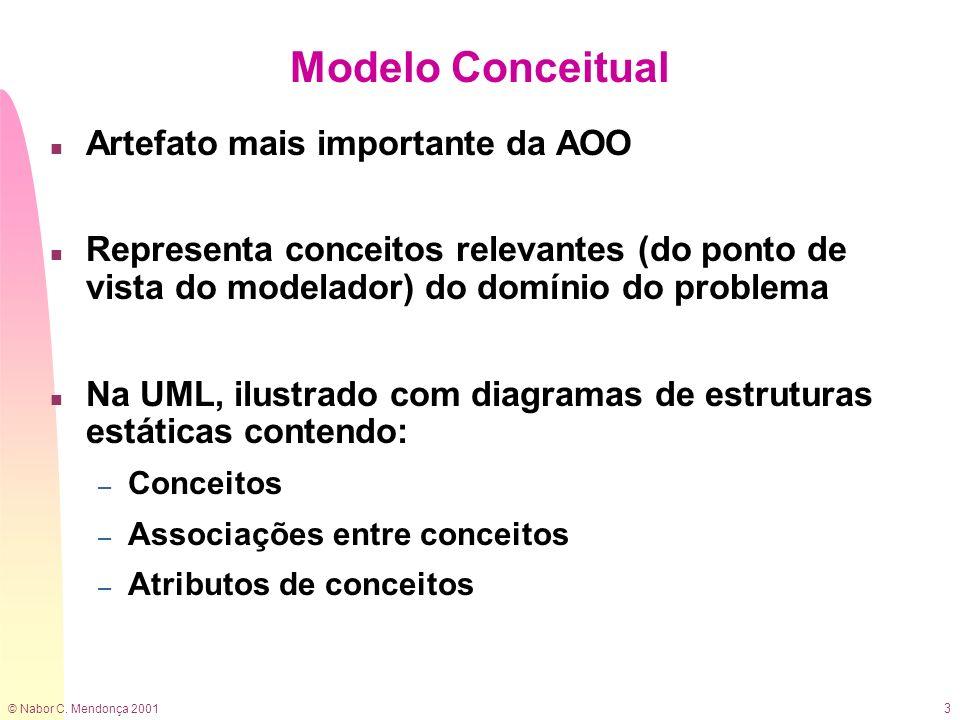 © Nabor C. Mendonça 2001 3 Modelo Conceitual n Artefato mais importante da AOO n Representa conceitos relevantes (do ponto de vista do modelador) do d
