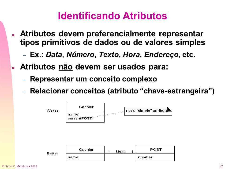 © Nabor C. Mendonça 2001 32 Identificando Atributos n Atributos devem preferencialmente representar tipos primitivos de dados ou de valores simples –
