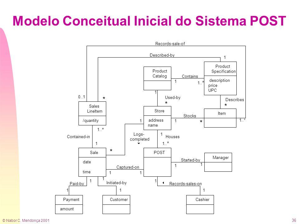 © Nabor C. Mendonça 2001 36 Modelo Conceitual Inicial do Sistema POST