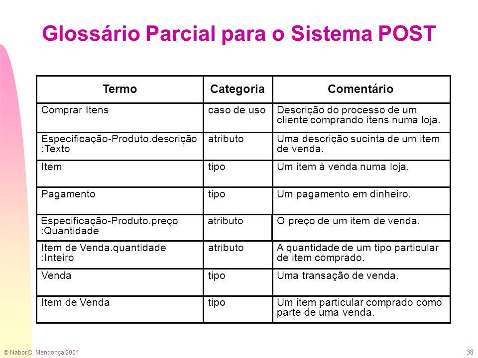© Nabor C. Mendonça 2001 38 Glossário Parcial para o Sistema POST Categoria atributoUma descrição sucinta de um item de venda. caso de usoDescrição do