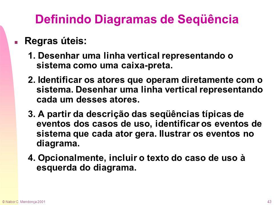 © Nabor C. Mendonça 2001 43 Definindo Diagramas de Seqüência n Regras úteis: 1. Desenhar uma linha vertical representando o sistema como uma caixa-pre