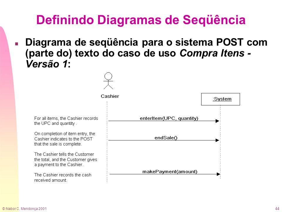 © Nabor C. Mendonça 2001 44 Definindo Diagramas de Seqüência n Diagrama de seqüência para o sistema POST com (parte do) texto do caso de uso Compra It