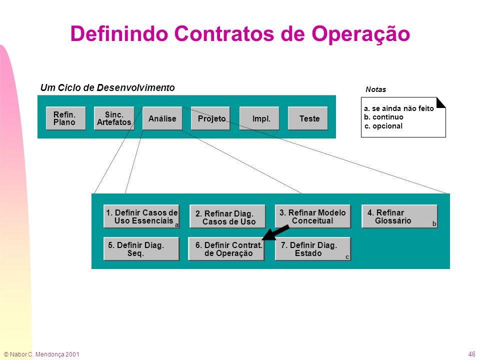 © Nabor C. Mendonça 2001 46 Definindo Contratos de Operação a. se ainda não feito b. contínuo c. opcional 2. Refinar Diag. Casos de Uso 3. Refinar Mod