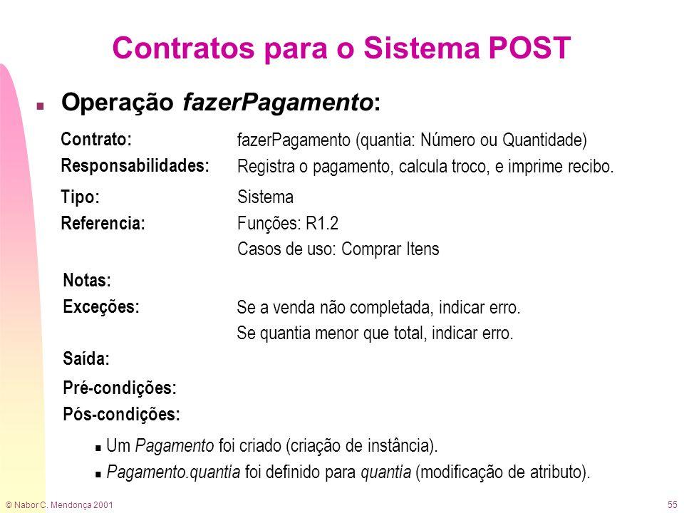 © Nabor C. Mendonça 2001 55 Contratos para o Sistema POST n Operação fazerPagamento: Contrato: Responsabilidades: fazerPagamento (quantia: Número ou Q
