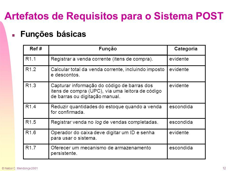 © Nabor C. Mendonça 2001 12 Artefatos de Requisitos para o Sistema POST n Funções básicas R1.1Registrar a venda corrente (itens de compra).evidenteR1.