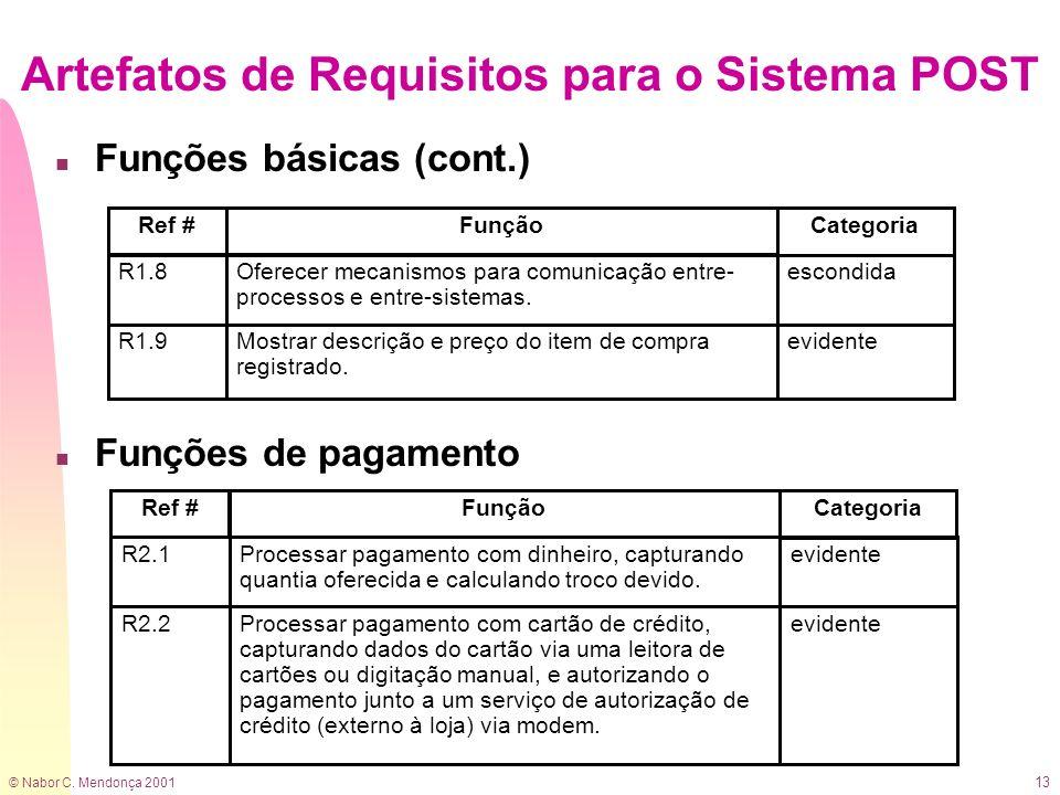 © Nabor C. Mendonça 2001 13 n Funções básicas (cont.) n Funções de pagamento Artefatos de Requisitos para o Sistema POST R1.8Oferecer mecanismos para