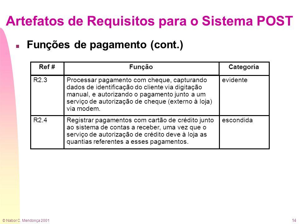 © Nabor C. Mendonça 2001 14 n Funções de pagamento (cont.) Artefatos de Requisitos para o Sistema POST R2.3Processar pagamento com cheque, capturando