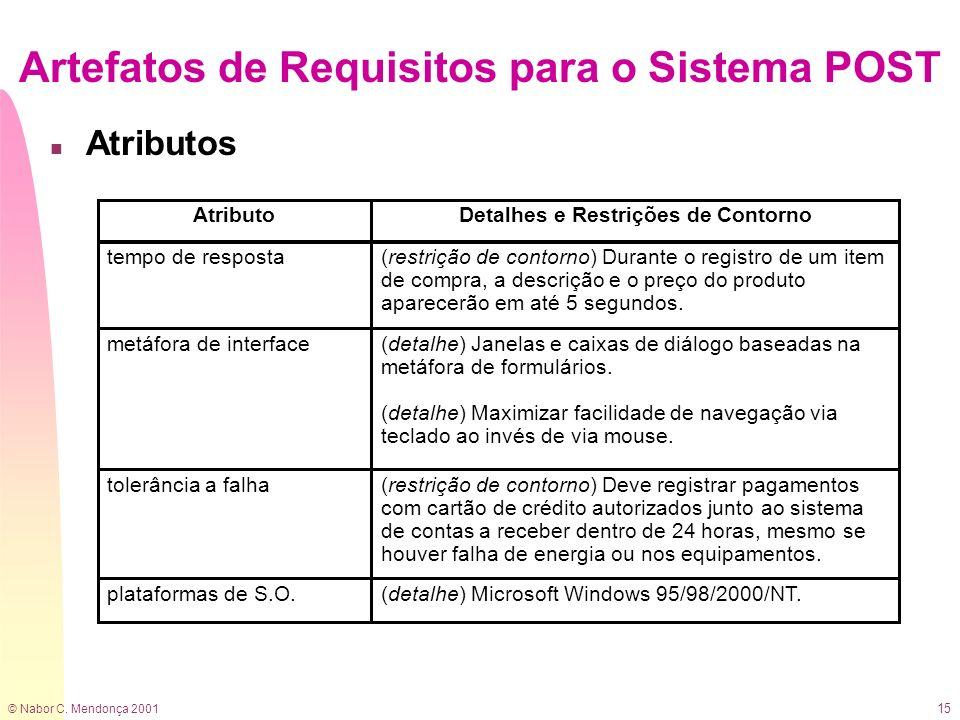 © Nabor C. Mendonça 2001 15 n Atributos Artefatos de Requisitos para o Sistema POST tempo de resposta(restrição de contorno) Durante o registro de um