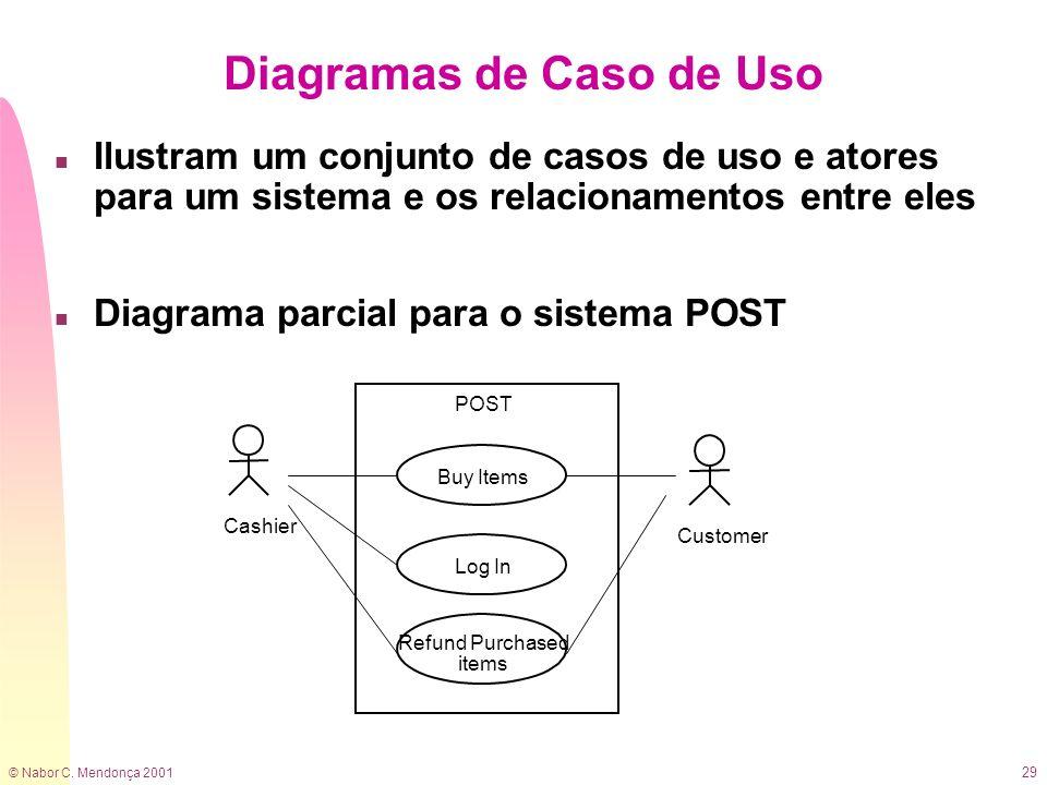 © Nabor C. Mendonça 2001 29 Diagramas de Caso de Uso n Ilustram um conjunto de casos de uso e atores para um sistema e os relacionamentos entre eles n