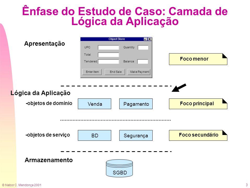 © Nabor C. Mendonça 2001 3 Ênfase do Estudo de Caso: Camada de Lógica da Aplicação Apresentação Lógica da Aplicação Armazenamento SGBD Object Store En