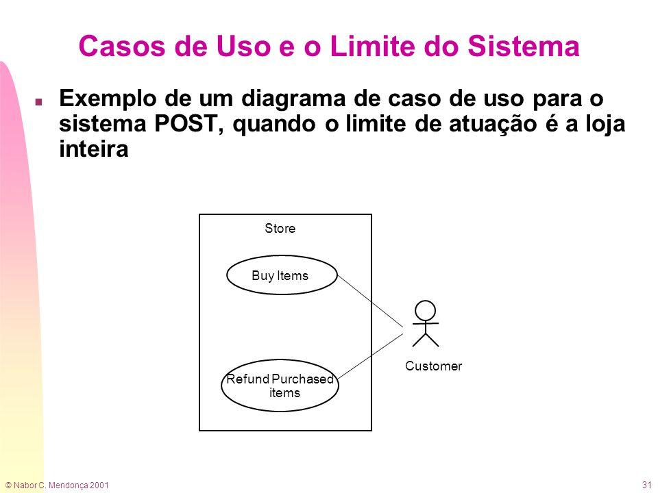 © Nabor C. Mendonça 2001 31 Casos de Uso e o Limite do Sistema n Exemplo de um diagrama de caso de uso para o sistema POST, quando o limite de atuação