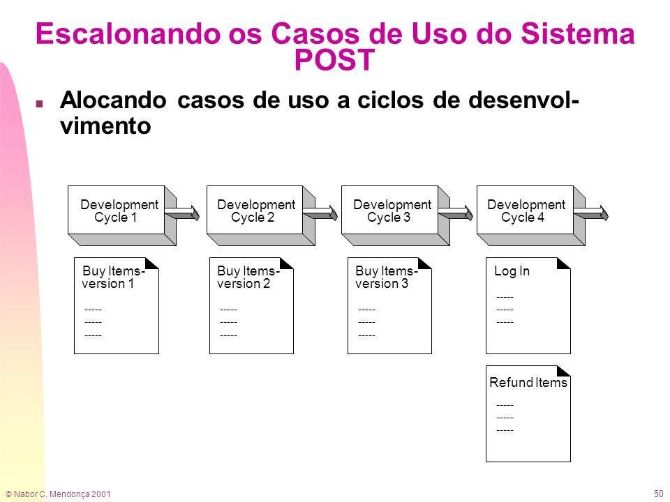 © Nabor C. Mendonça 2001 50 Escalonando os Casos de Uso do Sistema POST n Alocando casos de uso a ciclos de desenvol- vimento Development Cycle 3 Deve