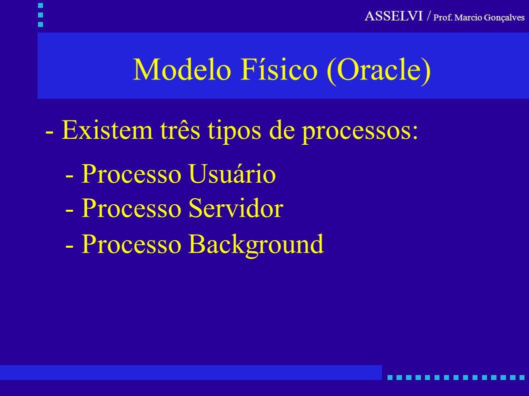 ASSELVI / Prof. Marcio Gonçalves Modelo Físico (Oracle) - Existem três tipos de processos: - Processo Usuário - Processo Servidor - Processo Backgroun