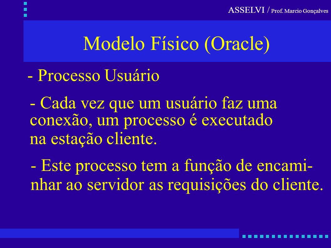 ASSELVI / Prof. Marcio Gonçalves Modelo Físico (Oracle) - Processo Usuário - Cada vez que um usuário faz uma conexão, um processo é executado na estaç