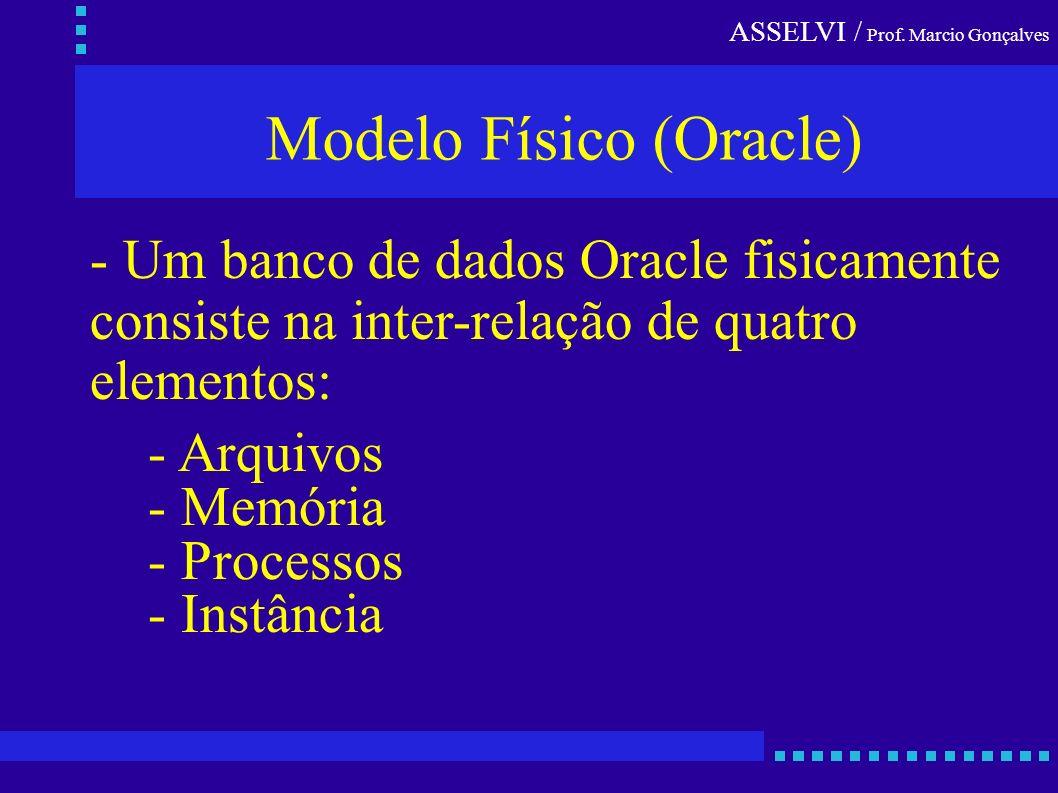 ASSELVI / Prof. Marcio Gonçalves Modelo Físico (Oracle) - Um banco de dados Oracle fisicamente consiste na inter-relação de quatro elementos: - Arquiv