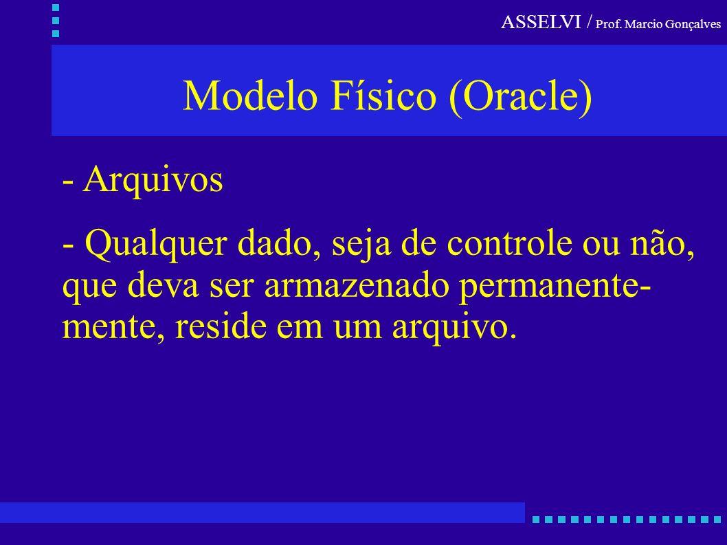 ASSELVI / Prof. Marcio Gonçalves Modelo Físico (Oracle) - Arquivos - Qualquer dado, seja de controle ou não, que deva ser armazenado permanente- mente