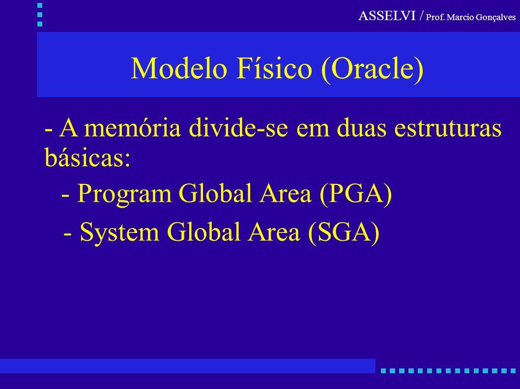 ASSELVI / Prof. Marcio Gonçalves Modelo Físico (Oracle) - A memória divide-se em duas estruturas básicas: - Program Global Area (PGA) - System Global