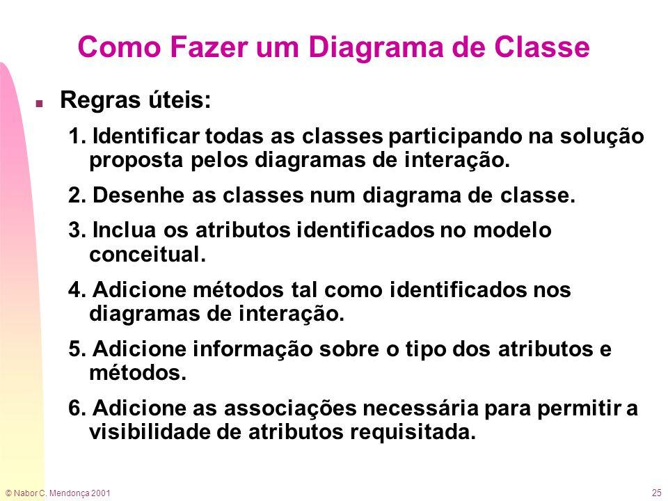 © Nabor C.Mendonça 2001 25 Como Fazer um Diagrama de Classe n Regras úteis: 1.