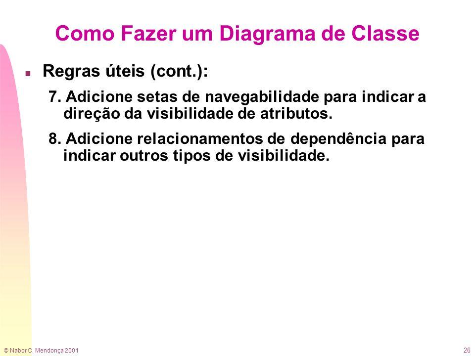 © Nabor C.Mendonça 2001 26 Como Fazer um Diagrama de Classe n Regras úteis (cont.): 7.