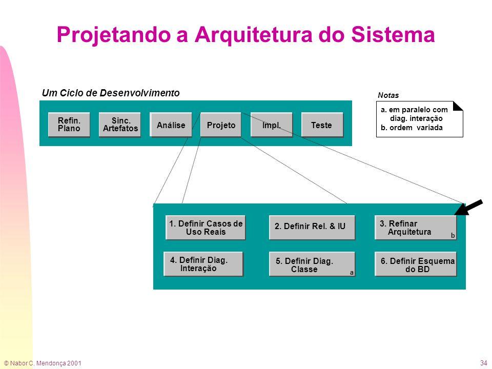 © Nabor C.Mendonça 2001 34 Projetando a Arquitetura do Sistema 2.