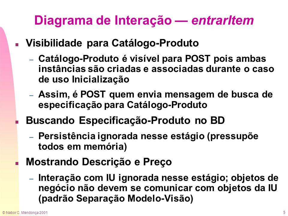 © Nabor C. Mendonça 2001 6 n Diagrama de colaboração parcial Diagrama de Interação entrarItem