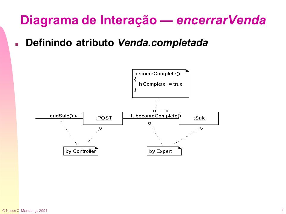 © Nabor C. Mendonça 2001 8 n Calculando total da venda Diagrama de Interação encerrarVenda
