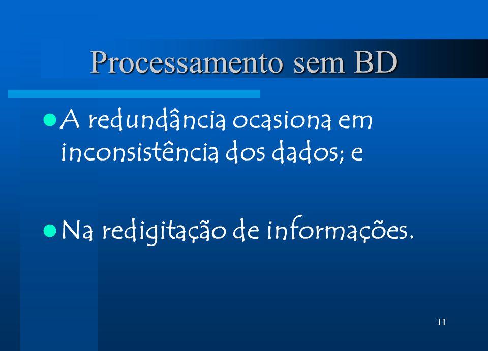 11 Processamento sem BD A redundância ocasiona em inconsistência dos dados; e Na redigitação de informações.
