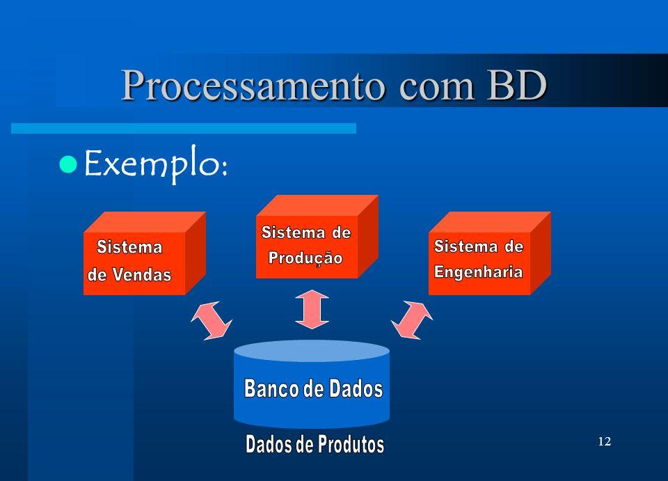 12 Processamento com BD Exemplo: