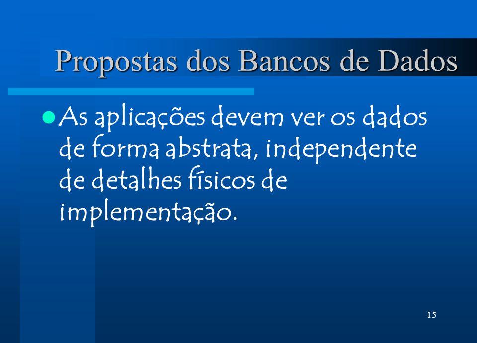15 Propostas dos Bancos de Dados As aplicações devem ver os dados de forma abstrata, independente de detalhes físicos de implementação.