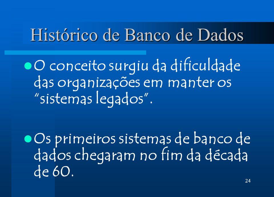 24 Histórico de Banco de Dados O conceito surgiu da dificuldade das organizações em manter os sistemas legados. Os primeiros sistemas de banco de dado