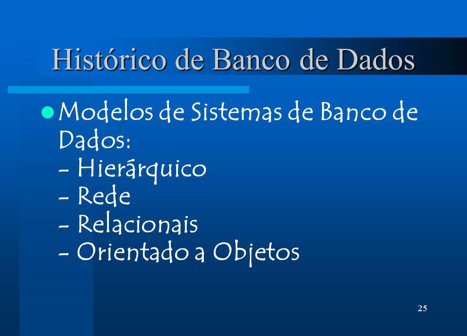 25 Histórico de Banco de Dados Modelos de Sistemas de Banco de Dados: - Hierárquico - Rede - Relacionais - Orientado a Objetos