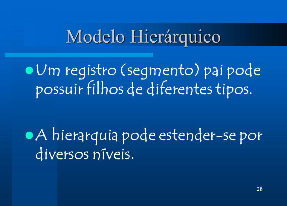 28 Modelo Hierárquico Um registro (segmento) pai pode possuir filhos de diferentes tipos. A hierarquia pode estender-se por diversos níveis.