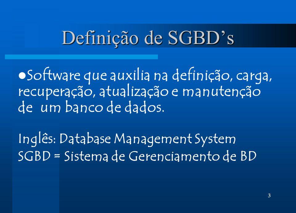 3 Definição de SGBDs Software que auxilia na definição, carga, recuperação, atualização e manutenção de um banco de dados. Inglês: Database Management