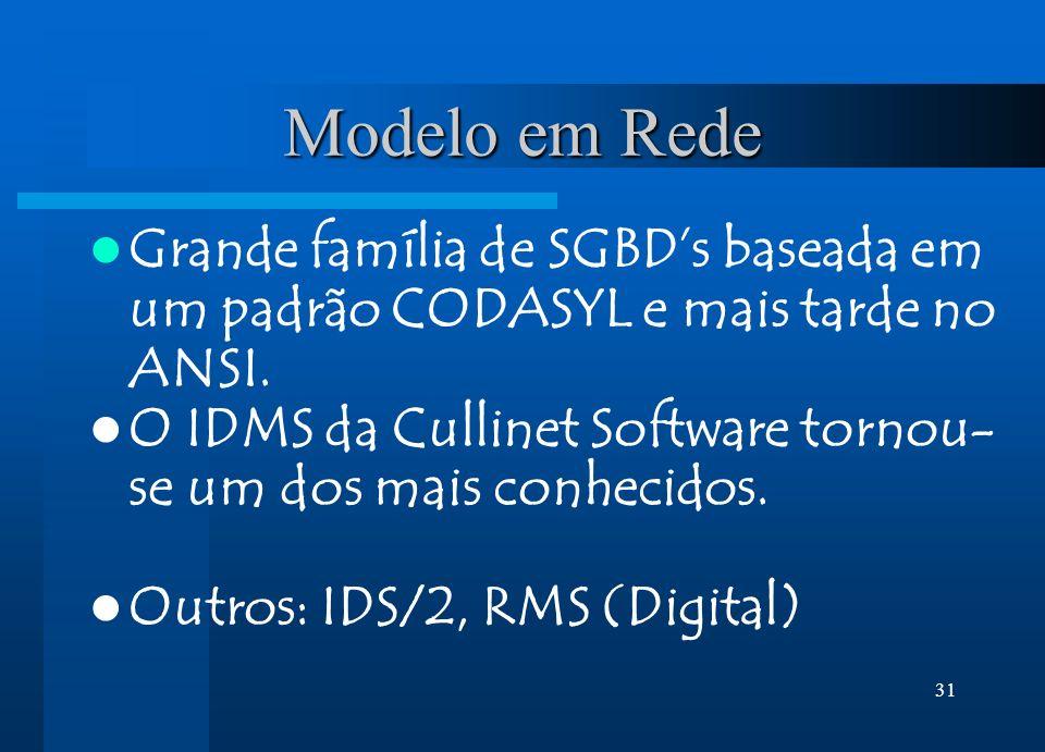31 Modelo em Rede Grande família de SGBDs baseada em um padrão CODASYL e mais tarde no ANSI. O IDMS da Cullinet Software tornou- se um dos mais conhec