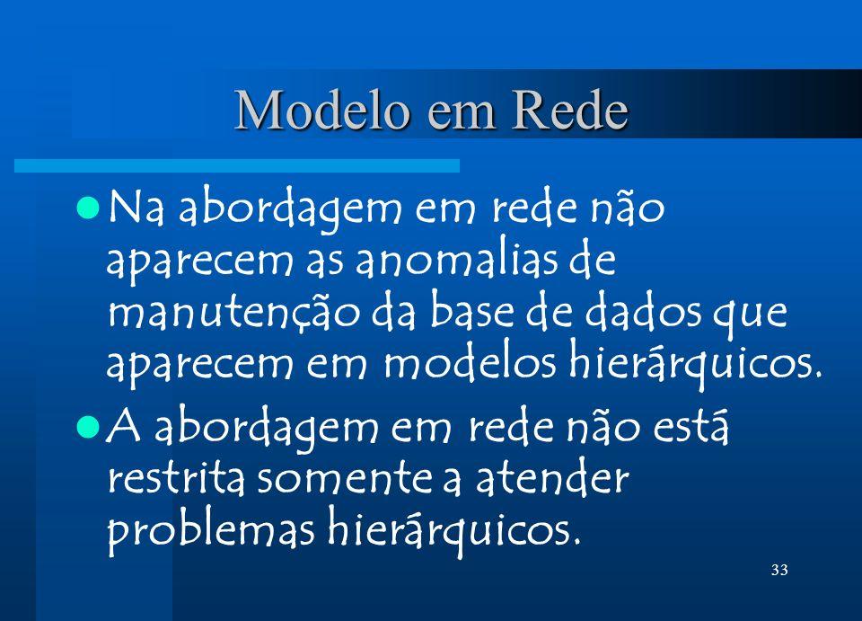 33 Modelo em Rede Na abordagem em rede não aparecem as anomalias de manutenção da base de dados que aparecem em modelos hierárquicos. A abordagem em r
