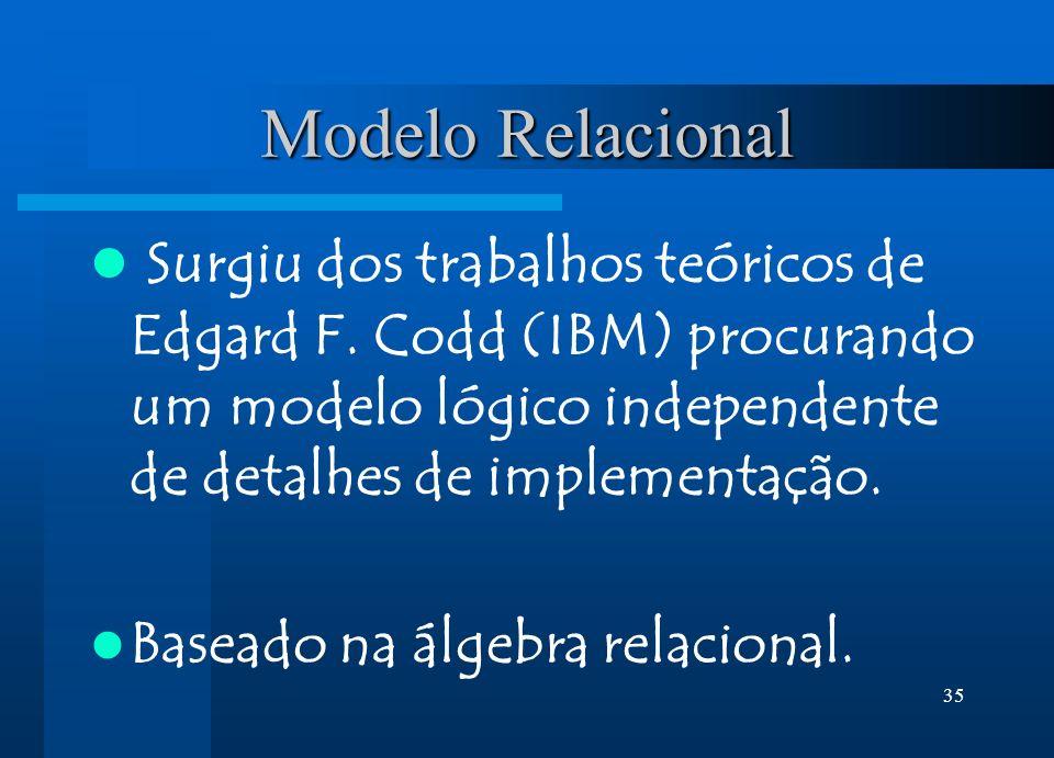 35 Modelo Relacional Surgiu dos trabalhos teóricos de Edgard F. Codd (IBM) procurando um modelo lógico independente de detalhes de implementação. Base