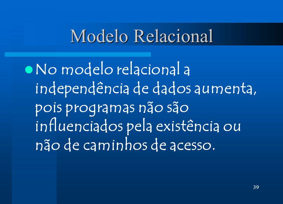 39 Modelo Relacional No modelo relacional a independência de dados aumenta, pois programas não são influenciados pela existência ou não de caminhos de