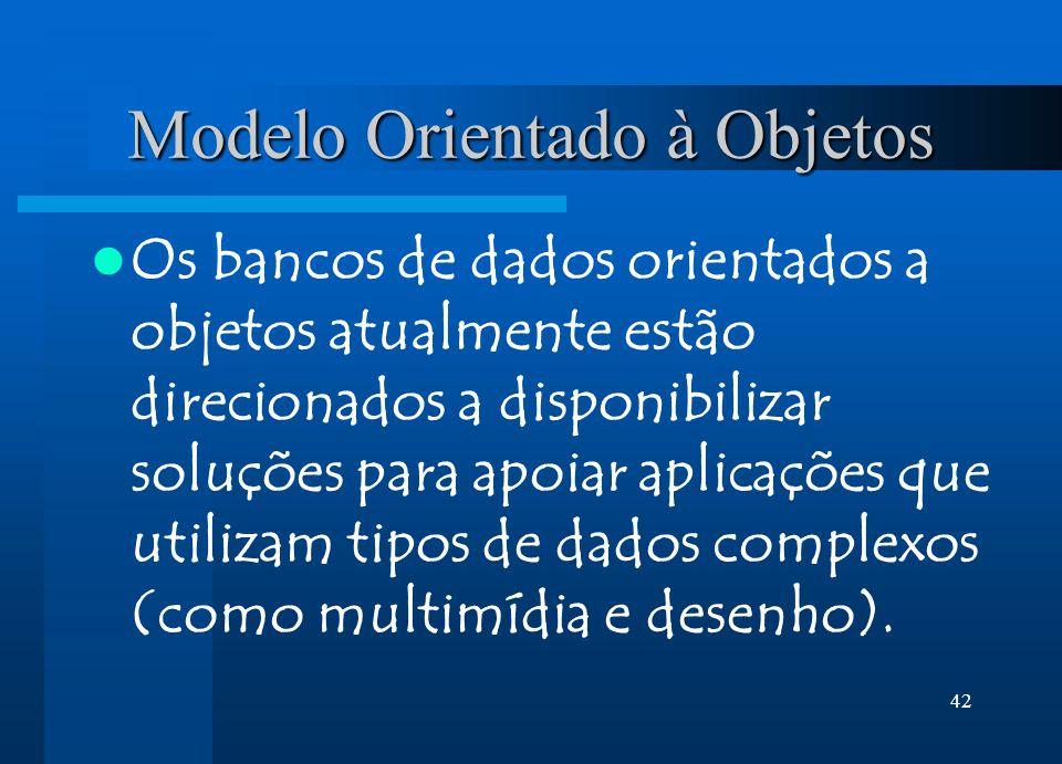 42 Modelo Orientado à Objetos Os bancos de dados orientados a objetos atualmente estão direcionados a disponibilizar soluções para apoiar aplicações q