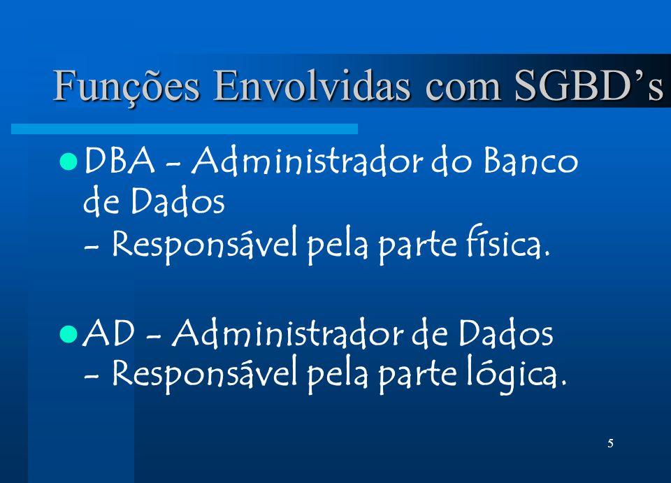 5 Funções Envolvidas com SGBDs DBA - Administrador do Banco de Dados - Responsável pela parte física. AD - Administrador de Dados - Responsável pela p