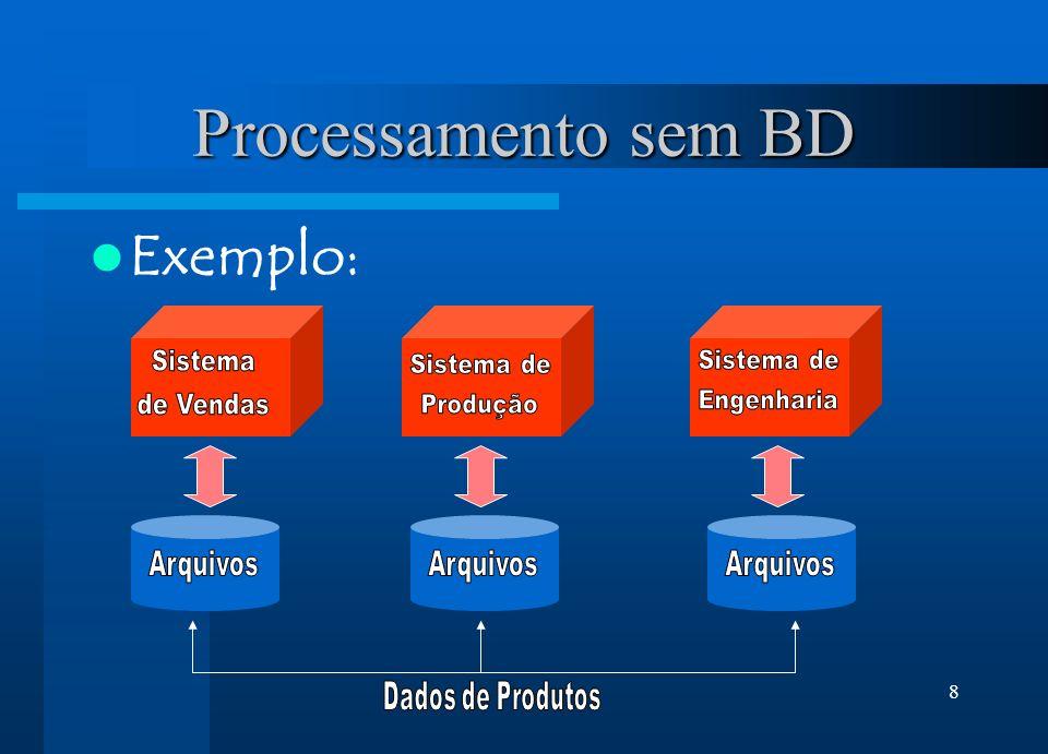 8 Processamento sem BD Exemplo:
