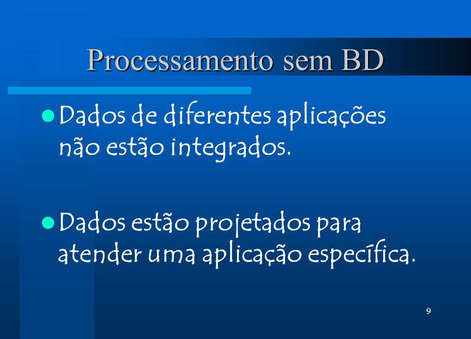 9 Processamento sem BD Dados de diferentes aplicações não estão integrados. Dados estão projetados para atender uma aplicação específica.