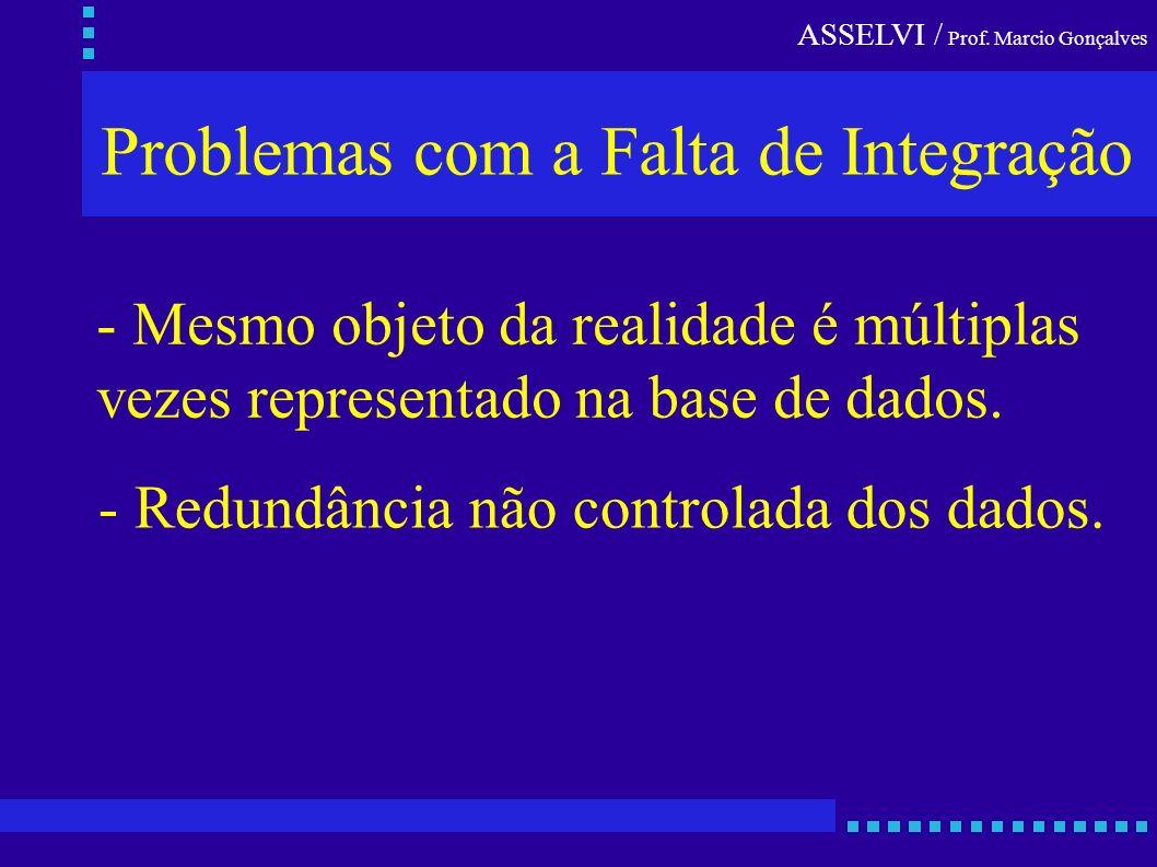 ASSELVI / Prof. Marcio Gonçalves Problemas com a Falta de Integração - Mesmo objeto da realidade é múltiplas vezes representado na base de dados. - Re